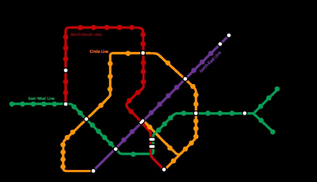 Saving with the Singapore MRT