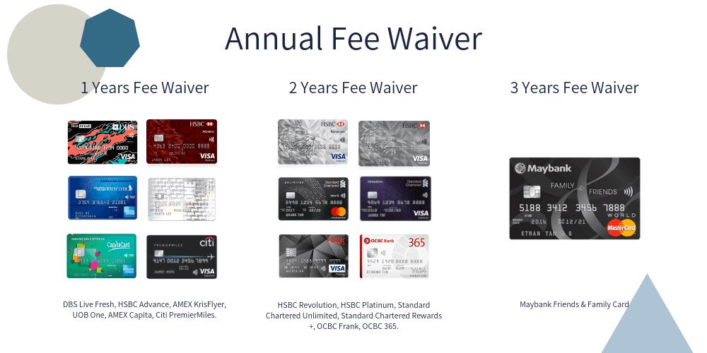 Credit Card Annual Fee Waiver